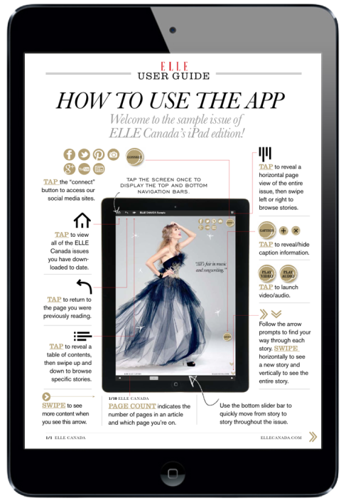 Elle Canada Magazine for iPad. Navigation Page #digitalmagazine
