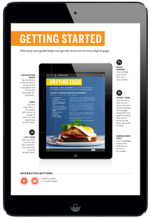 Evryday food Magazine for iPad. Navigation Page #digitalmagazine