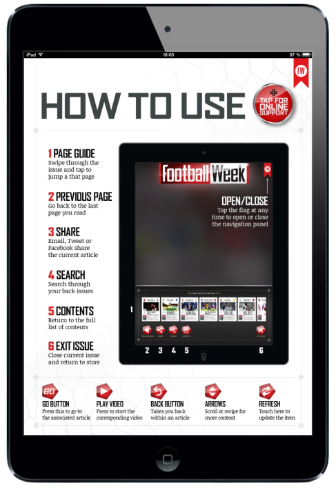 Football Week Magazine for iPad. Navigation Page #digitalmagazine