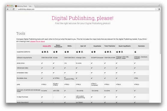 http://publishing-please.com/