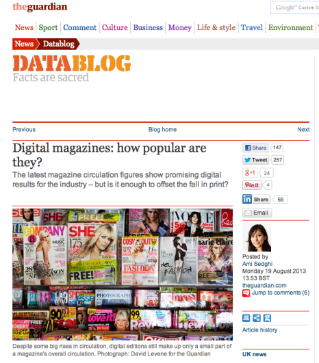 Digital magazines: how popular are they?