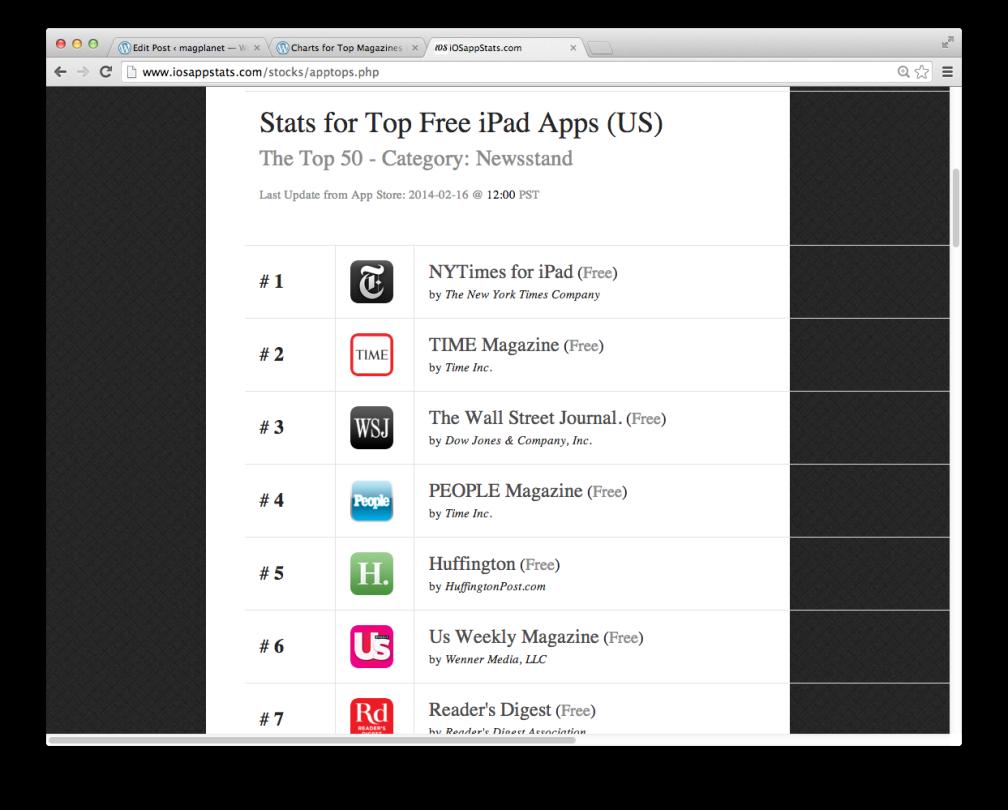 iOSapp Stats