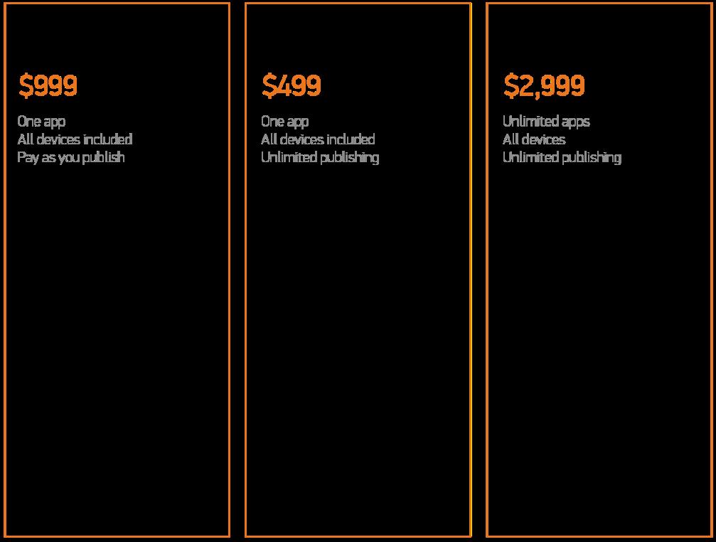 Digital Publishing Tools  Mag+ | MagPla net